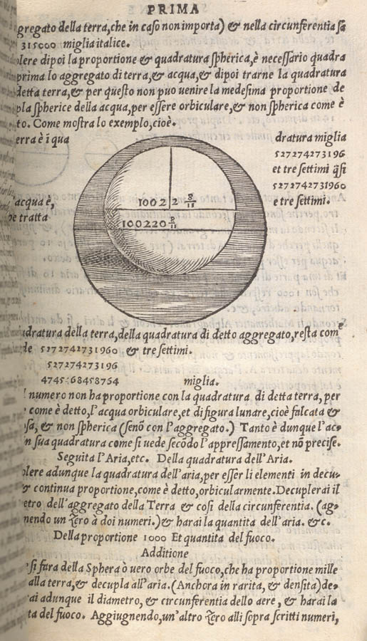 Diagram showing Relative and absolute Volumes from Sacrobosco's Sphere (Sphera Volgare Novamente Tradotta,Venice) 1537 (credit: Wellcome  Library, London)