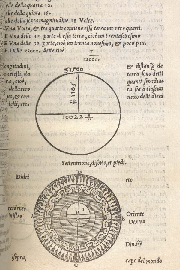 Distinct centres diagram from Sacrobosco's Sphere (Sphera Volgare Novamente Tradotta, Venice) 1537 (credit: Wellcome  Library, London)
