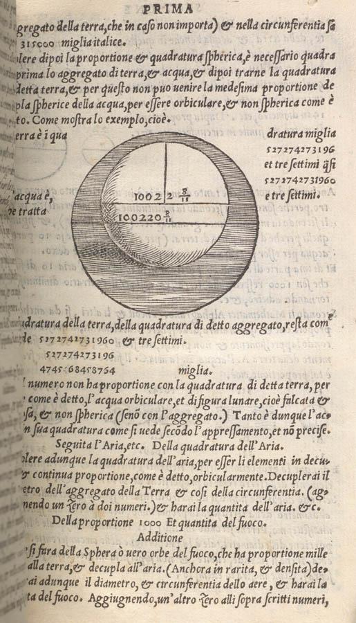 Diagram showing Relative and absolute Volumes from Sacrobosco's Sphere (Sphera Volgare Novamente Tradotta,Venice) 1537 (credit: Wellcome  Library, London)