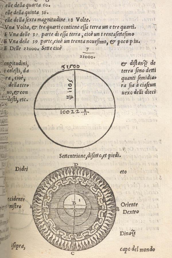 Distinct centres diagram from Sacrobosco's Sphere (Sphera Volgare Novamente Tradotta, Venice) 1537 (credit: Wellcome  Library, London)